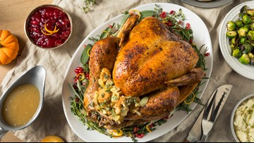 Planning ahead for a stress free Thanksgiving