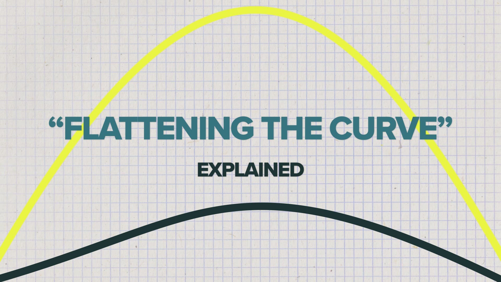 Why Flattening The Curve Can Save Lives In Combating Coronavirus