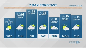 WEATHER: Snow arrives for Thursday AM commute