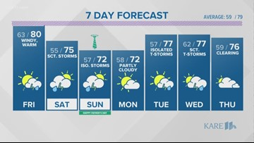 WEATHER: Scattered weekend storms