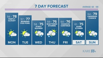 WEATHER: A quiet night ahead and a warm up for next week