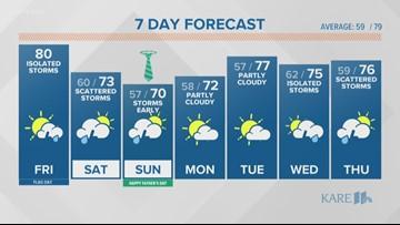 Morning weather forecast 6-14-2019