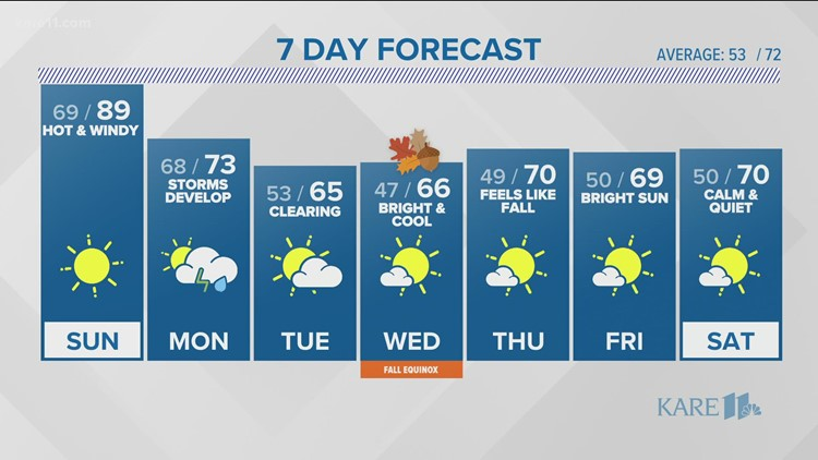Late night weather forecast: Saturday, Sept. 18, 2021