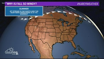 Weatherminds: Why is fall so windy?