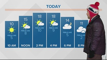 Midday weather 2-18-2019