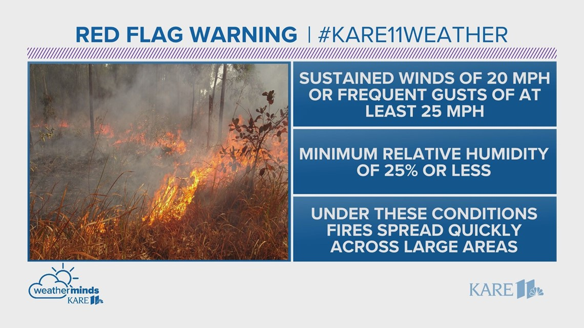WeatherMinds: What triggers a Red Flag Warning?