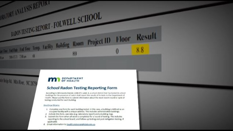 Folwell School testing data