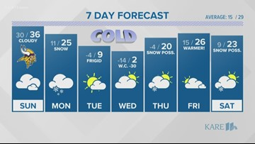 WEATHER: Snow returns tonight, arctic air arrives Tuesday