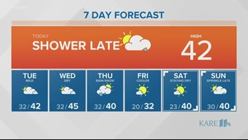 Morning weather 11-18-19