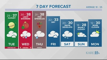 WEATHER: Quiet Christmas Eve for travelers