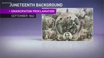 Juneteenth 101: History lesson on the end of slavery