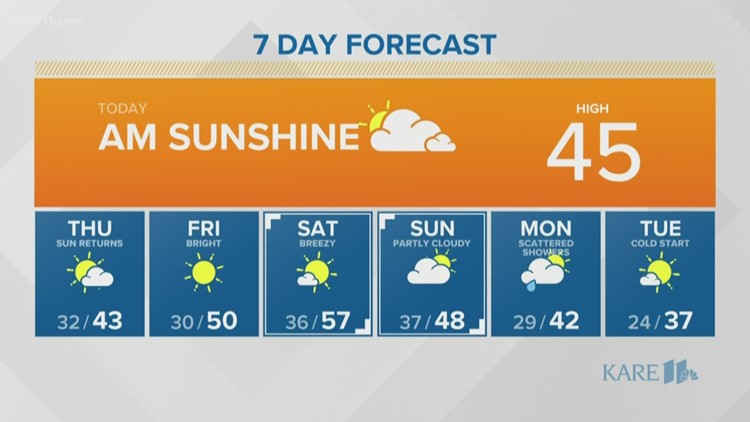 WEATHER: Cloudy night, sun returns Thursday