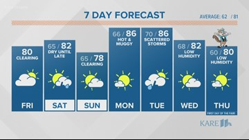 Mid-morning weather forecast 8-16-2019