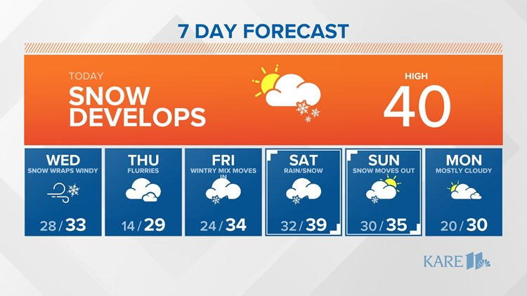 morning weather 11-26