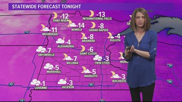 Afternoon Weather 2-15-19