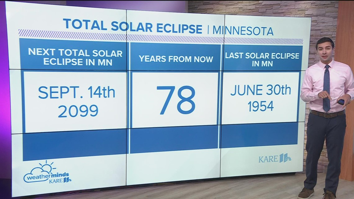 WeatherMinds: Solar eclipse
