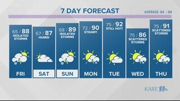 WEATHER: Heat wave begins Friday