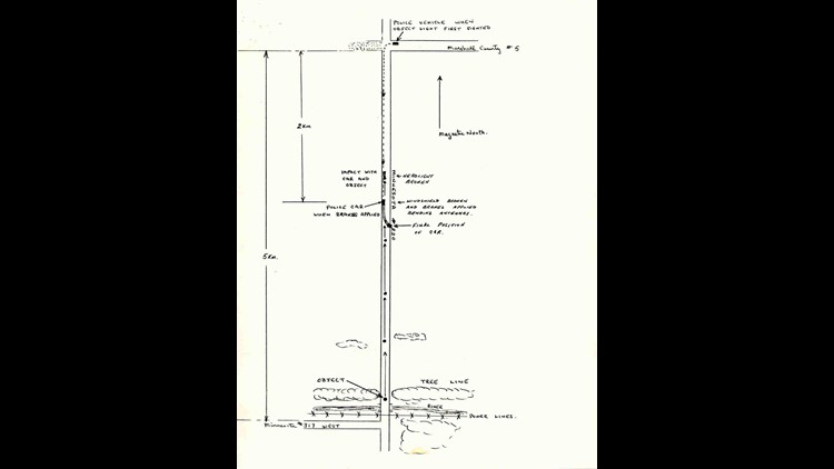 Documents from Minnesota's most famous UFO sighting in 1979