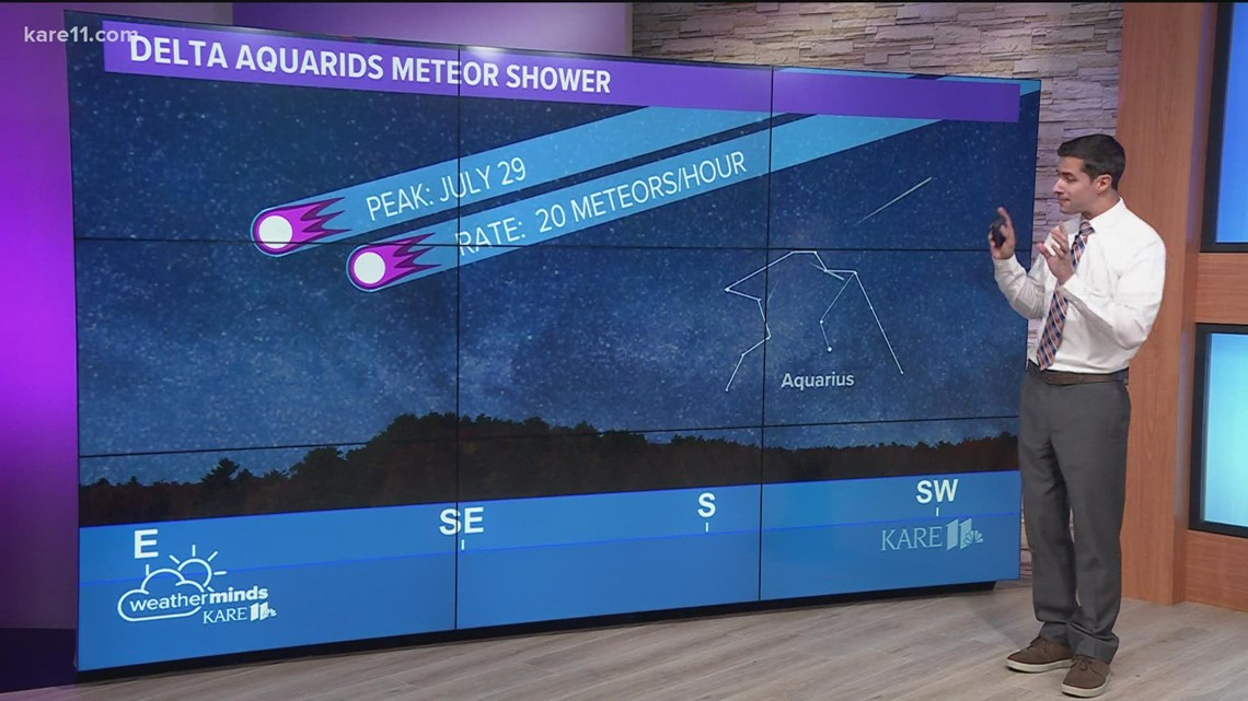 WeatherMinds: Aquariids meteor shower