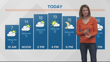 Morning Weather 2-16-19