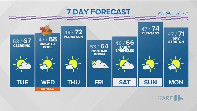 6 p.m. weather update: Sept. 20, 2021