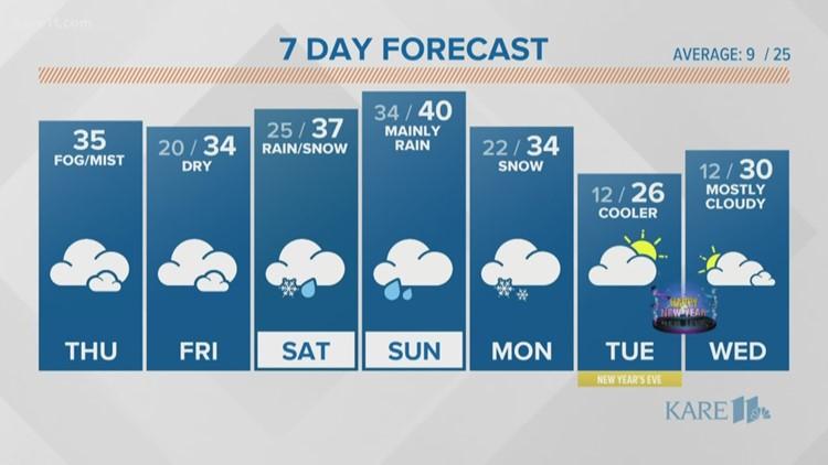 WEATHER: Foggy start to a mild Thursday