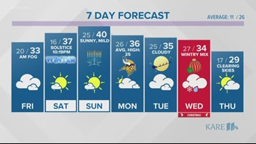 WEATHER: Sunshine and warmer temps today