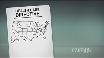 What is a Health Care Directive?