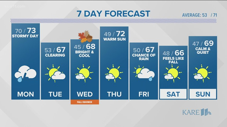 Late night weather forecast 10 p.m. Sept. 19, 2021