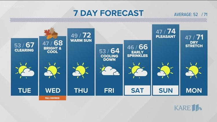 10 p.m. weather update: Sept. 20, 2021