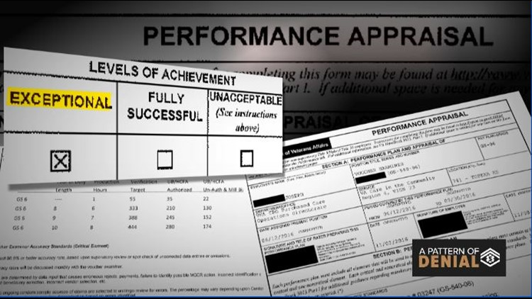 Pattern of Denial: Whistleblower performance appraisals
