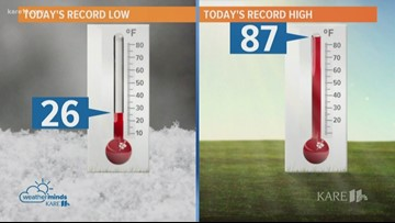 WeatherMinds: Why are there so many swings in temperature this time of year?