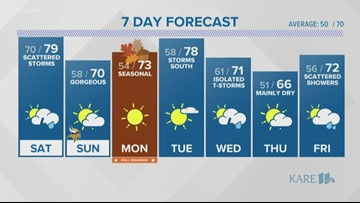 Late evening weather forecast 9-20-19