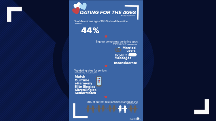Dating for the Ages Graphic