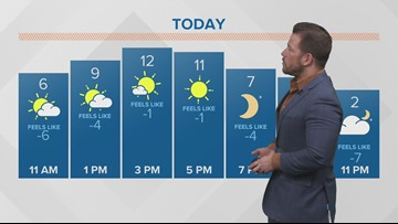 Midday weather forecast 2-15-2019