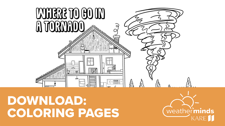 WeatherMinds in School: Coloring pages