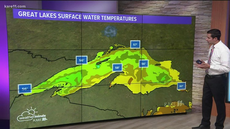 Why is Lake Superior so warm