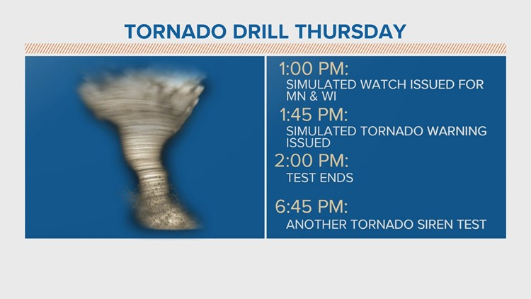 The National Weather Service is conducting a tornado drill Thursday that includes the outdoor warning sirens.