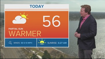 Midday weather forecast 4-15-19