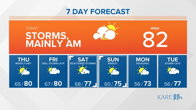 Morning weather 9-18
