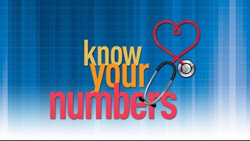 Know Your Numbers: Maximize your doctor time
