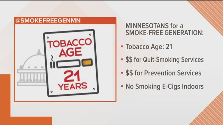 MN House to vote on Wednesday on raising tobacco buying age