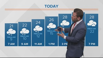 Late morning weather 2-20-2019