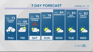 Minneapolis Weather | kare11 com
