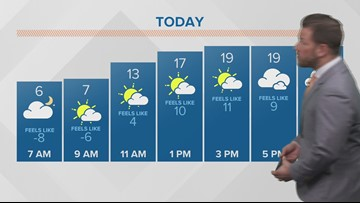 Late morning weather 2-13-2019