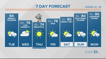 Morning weather 8-20-2019