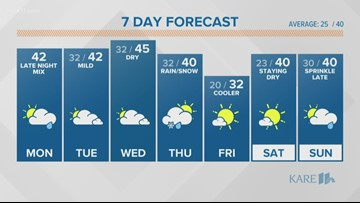 Midday weather forecast 11-18-19