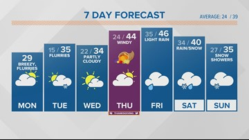 WEATHER: Clearing and chilly tonight
