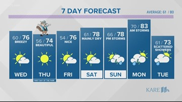 WEATHER: Warm night, cooler breezy Wednesday