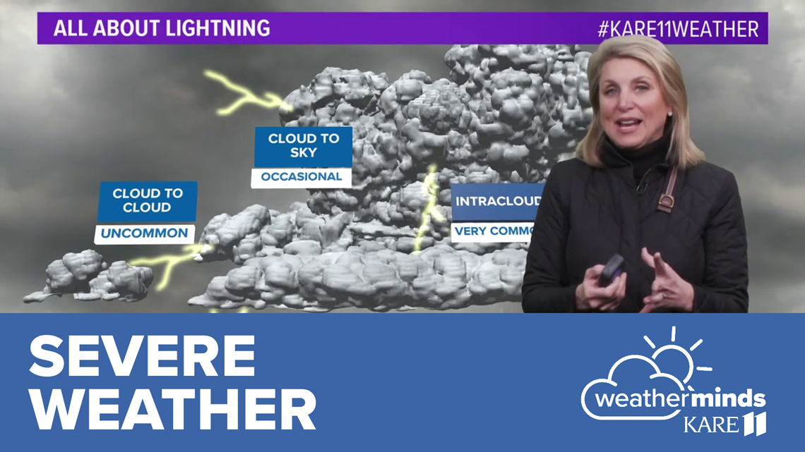 WeatherMinds Lessons: Severe weather